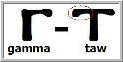 gamma-taw1