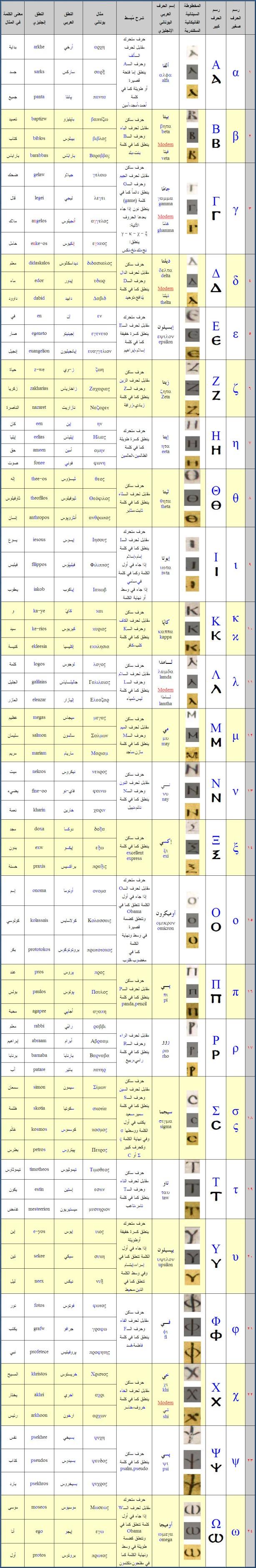 greek-alphabet1