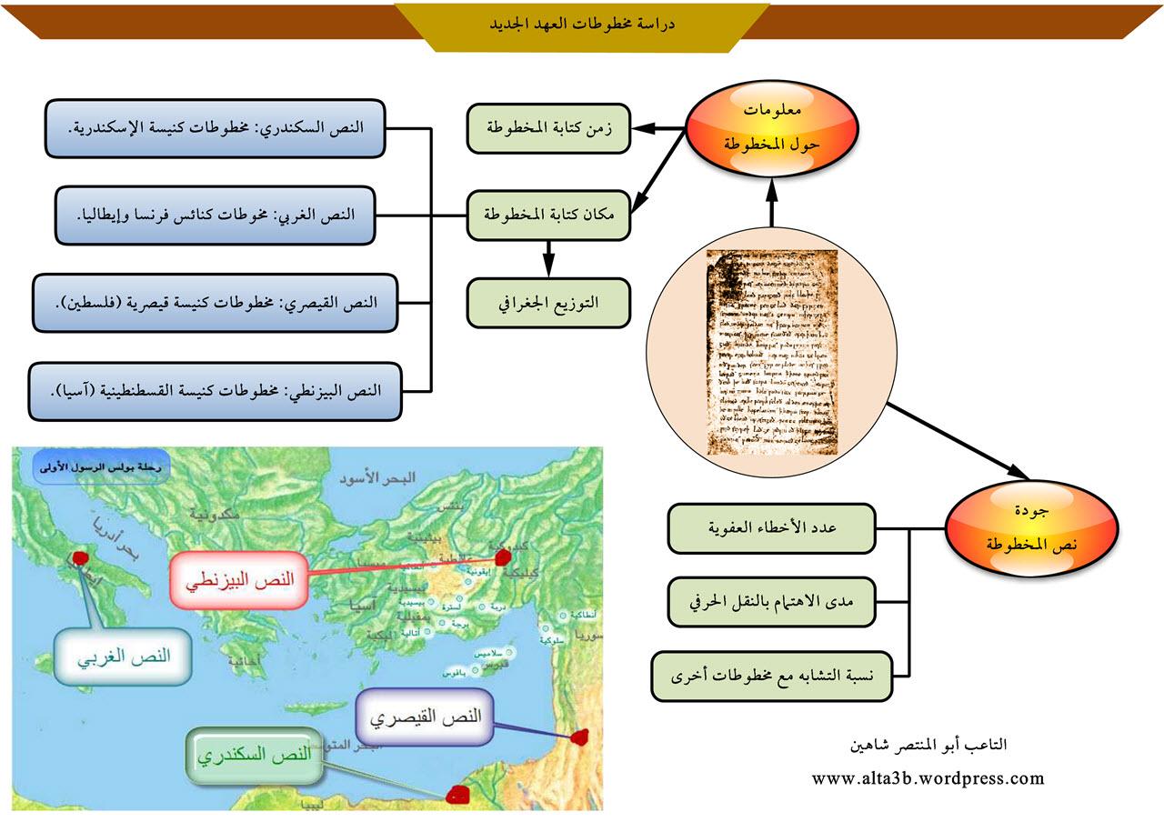 تحميل ترجمات الكتاب المقدس pdf